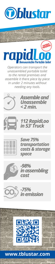 RapidLoo Benefits