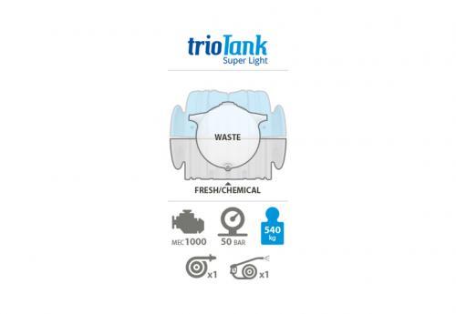 triotank-superlight-2020