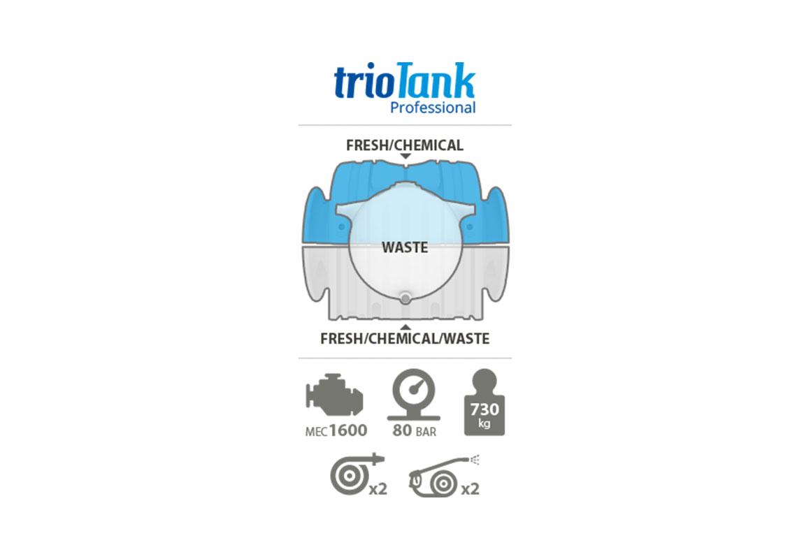 triotank-professional-2020